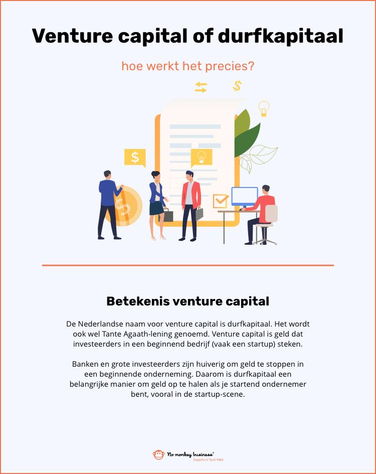 betekenis venture capital