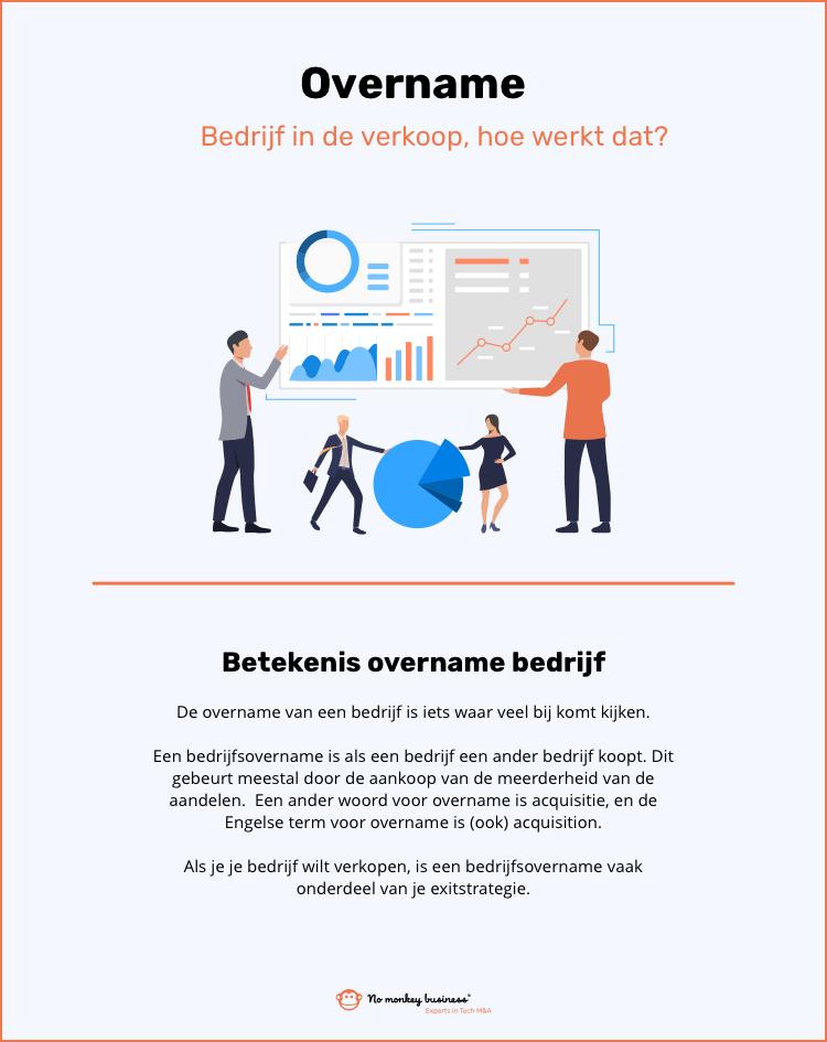overname bedrijf infographic