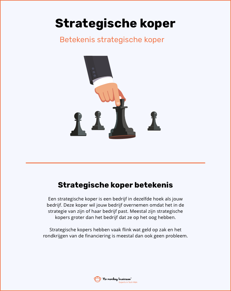 Betekenis strategische koper