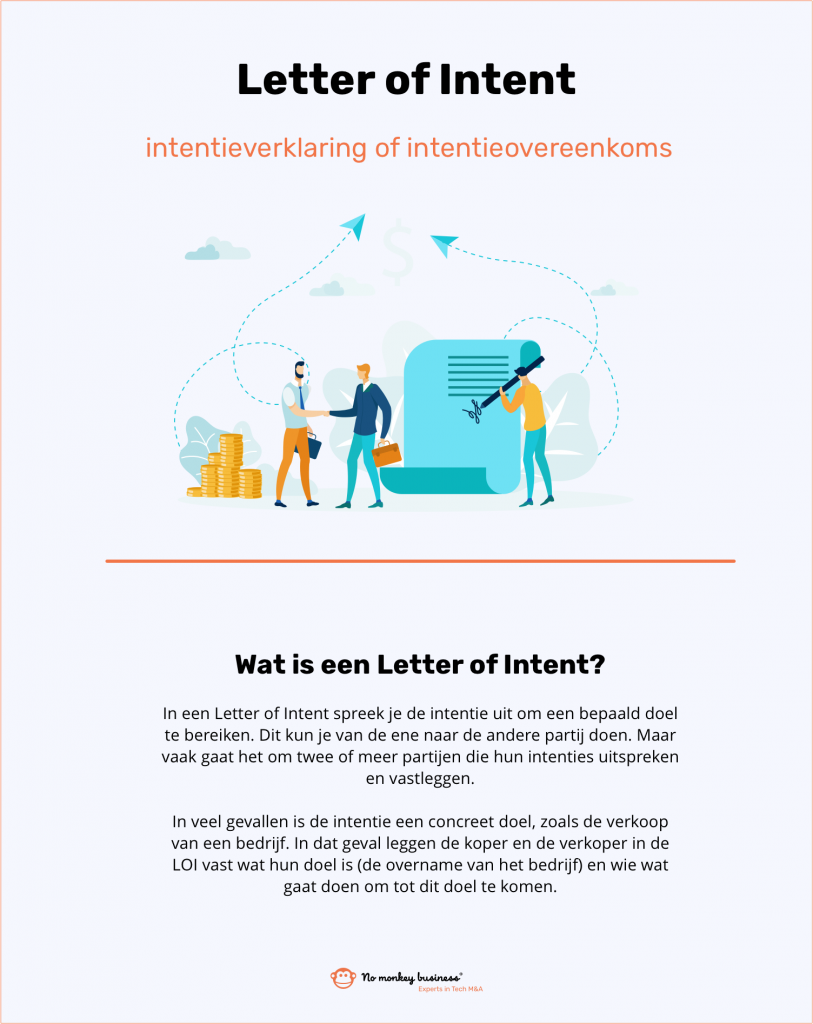 wat is een letter of intent