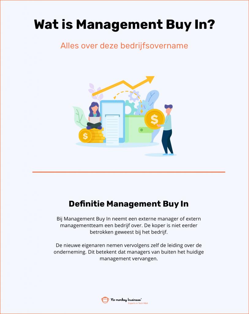 Wat is Management Buy In?