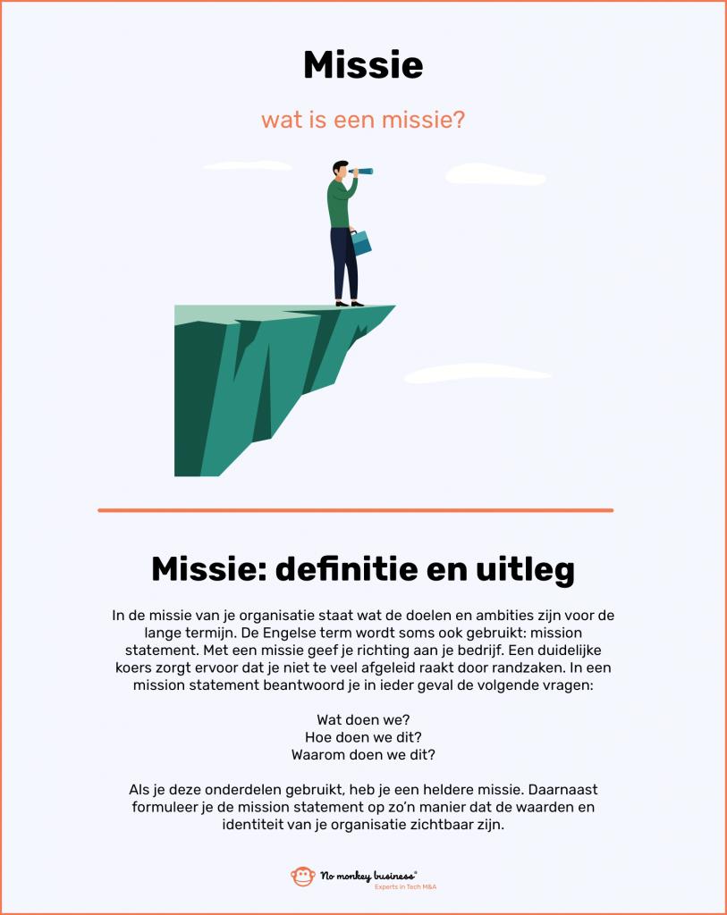 infographic met definitie van de term missie