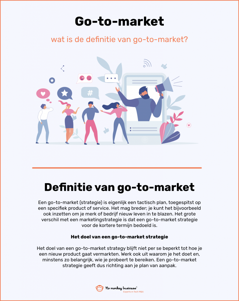 wat is go to market infographic